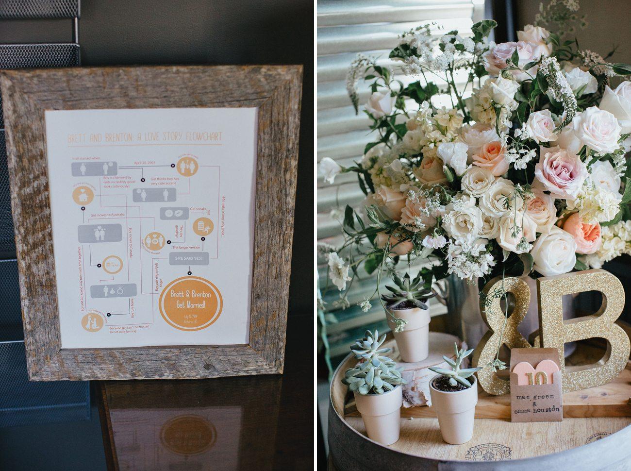 410-victoria-wedding-photographer